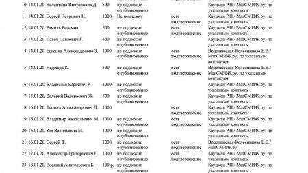 """Необходимая сумма на проведение независимой экспертизы """"сталинки"""" по Ленина,16 исторического центра Магадана собрана гражданами"""